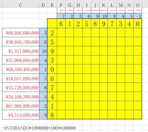 簡単速成100マス計算用紙